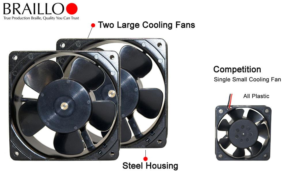 Braillo braille Embosser steel cooling fans