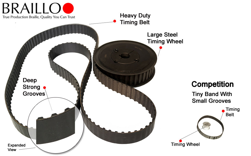 Braillo Embosser heavy duty Timing Belt