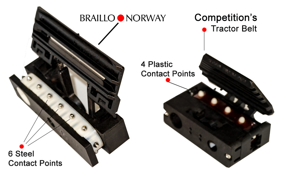 Compare the Braillo Braille Printer Tractor Feed Mechanism
