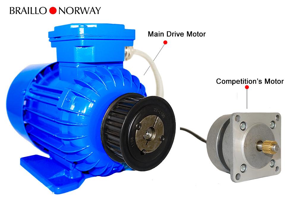 Compare Braillo Embosser Main Motor