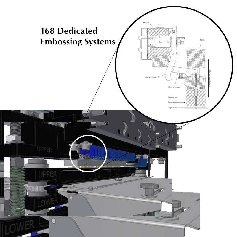 168-embossing-systems-blowup