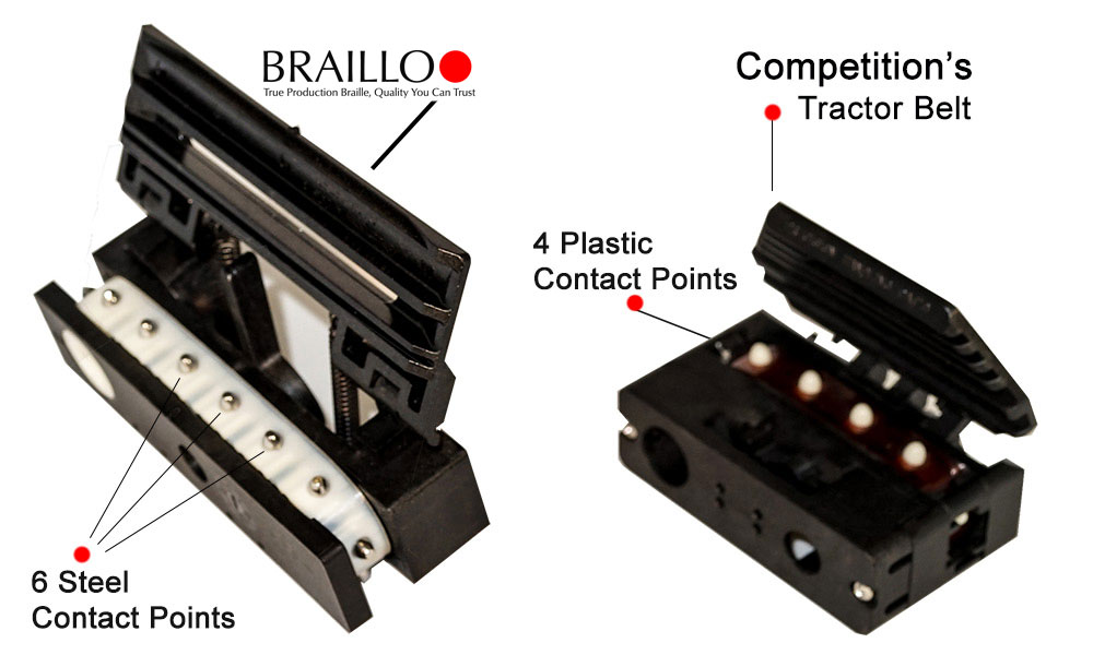 Braillo braille embosser steel tractor feed