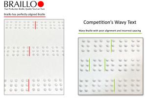 Wavy Braille Due to High Speeds