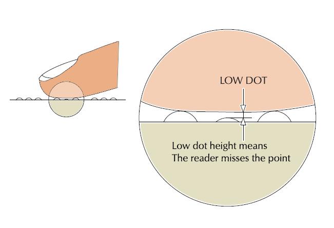 low-dot-height-line-art
