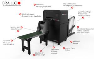 Braillo SR2 Braille Printer Features